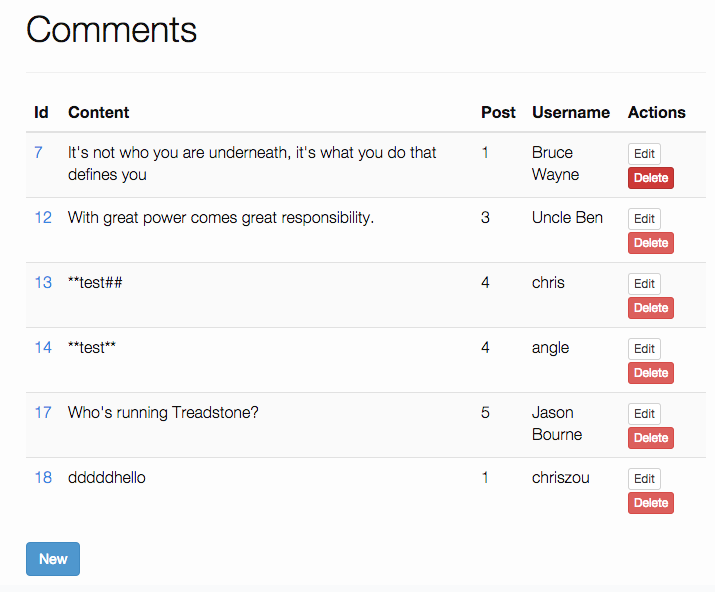 comments index with bootstrap